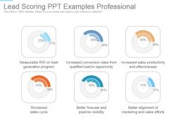 Lead Scoring Ppt Examples Professional