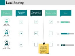 Lead Scoring Ppt Images Gallery
