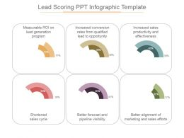 Lead Scoring Ppt Infographic Template