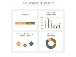 Lead Scoring Ppt Inspiration