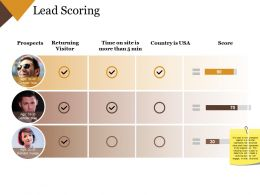 Lead Scoring Ppt Presentation Examples
