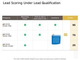 Lead Scoring Under Lead Qualification Ppt Powerpoint Presentation Outline Slide Portrait