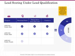 Lead Scoring Under Lead Qualification Ppt Powerpoint Slide Download