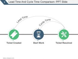 Lead Time And Cycle Time Comparison Ppt Slide