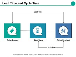 Lead Time And Cycle Time Ppt Styles Images