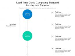 Lead Time Cloud Computing Standard Architecture Patterns Ppt Powerpoint Slide
