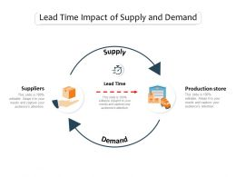 Lead Time Impact Of Supply And Demand