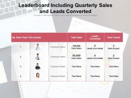 Leaderboard Including Quarterly Sales And Leads Converted