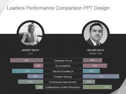 Leaders Performance Comparison Ppt Design