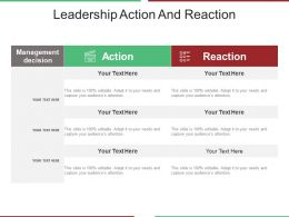 Leadership Action And Reaction Powerpoint Images