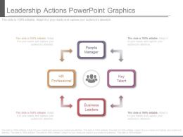 Leadership Actions Powerpoint Graphics