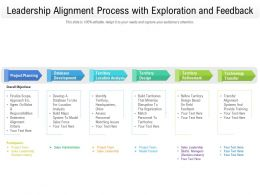 Leadership Alignment Process With Exploration And Feedback