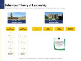 Leadership And Board Behavioral Theory Of Leadership Ppt Powerpoint Presentation Graphic