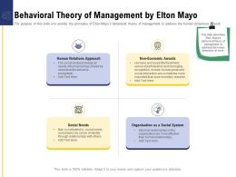 Leadership And Board Behavioral Theory Of Management By Elton Mayo Ppt Powerpoint Brochure