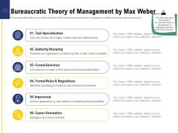 Leadership And Board Bureaucratic Theory Of Management By Max Weber Ppt Powerpoint Icons