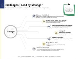 Leadership And Board Challenges Faced By Manager Ppt Powerpoint Presentation Rules
