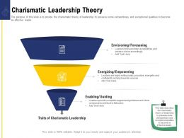 Leadership And Board Charismatic Leadership Theory Ppt Powerpoint Presentation Portfolio