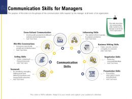 Leadership And Board Communication Skills For Managers Ppt Powerpoint Presentation Visual