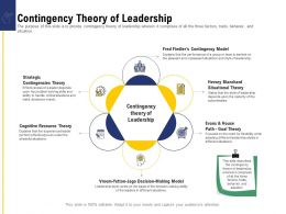 Leadership And Board Contingency Theory Of Leadership Ppt Powerpoint Presentation Infographic