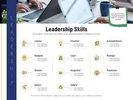 Leadership And Board Leadership Skills Ppt Powerpoint Presentation Ideas Model