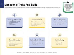 Leadership And Board Managerial Traits And Skills Ppt Powerpoint Presentation Ideas Maker