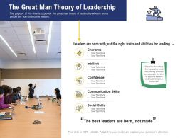 Leadership And Board The Great Man Theory Of Leadership Ppt Powerpoint Presentation Model