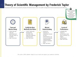 Leadership And Board Theory Of Scientific Management By Frederick Taylor Ppt Powerpoint Gallery