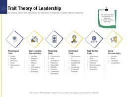 Leadership And Board Trait Theory Of Leadership Ppt Powerpoint Presentation Introduction