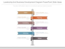 Leadership And Business Development Diagram Powerpoint Slide Ideas