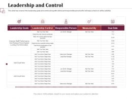 Leadership And Control Time Wasted Ppt Powerpoint Presentation Backgrounds