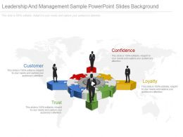 Leadership And Management Sample Powerpoint Slides Background