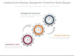 Leadership And Strategic Management Powerpoint Slides Designs