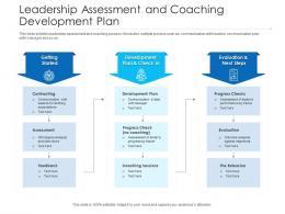Leadership Assessment And Coaching Development Plan
