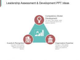Leadership Assessment And Development Ppt Ideas