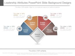 Leadership Attributes Powerpoint Slide Background Designs