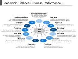 Leadership Balance Business Performance Foundation Initiatives Resources Identification