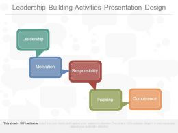 Leadership Building Activities Presentation Design