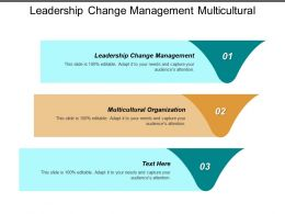 Leadership Change Management Multicultural Organization Information Security Framework Nist Cpb