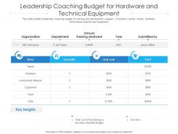 Leadership Coaching Budget For Hardware And Technical Equipment
