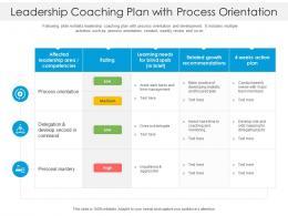Leadership Coaching Plan With Process Orientation