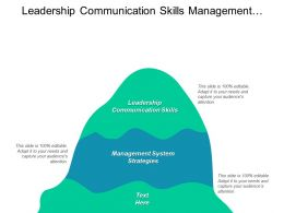 Leadership Communication Skills Management System Strategies Customer Service Communication Cpb
