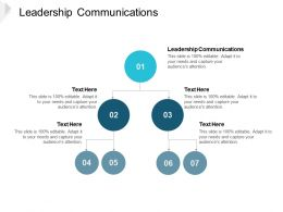 Leadership Communications Ppt Powerpoint Presentation Infographics Format Ideas Cpb