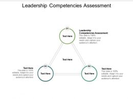Leadership Competencies Assessment Ppt Powerpoint Presentation Example 2015 Cpb