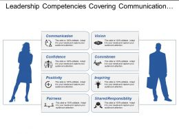 Leadership Competencies Covering Communication Vision And Responsibility