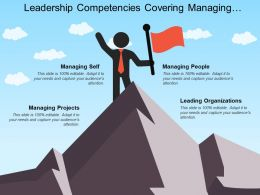 Leadership Competencies Covering Managing Projects Self And Leading Organization