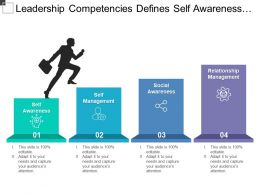 Leadership Competencies Defines Self Awareness Management And Relationship Management