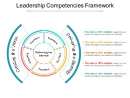 Leadership Competencies Framework