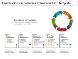 Leadership Competencies Framework Ppt Template