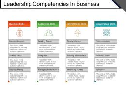 Leadership Competencies In Business