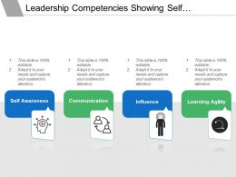Leadership Competencies Showing Self Awareness Communication And Influence